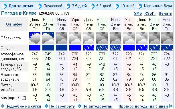 правилах ввоза погода на завтра эльбан разжую этот